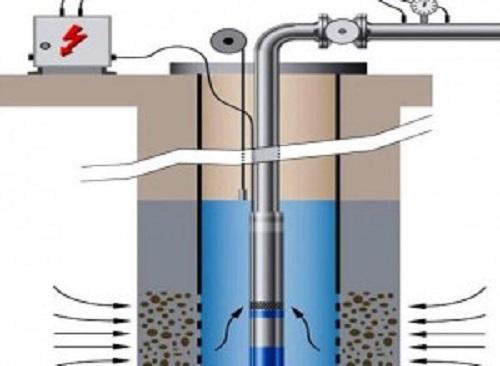 Cu ce ne ajuta un filtru de nisip pentru hidrofor?