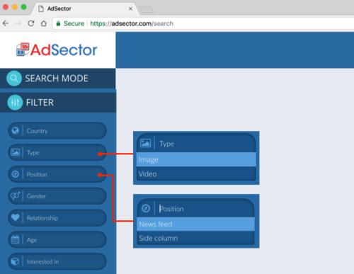 La ce va ajuta AdSector si de ce este atat de util?